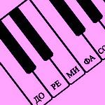 Первая октава фортепиано